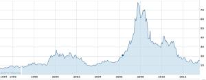 nintendo ntdoy stock price down